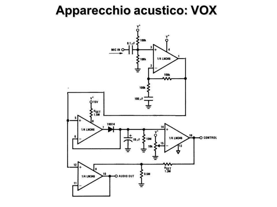 Apparecchio acustico: VOX