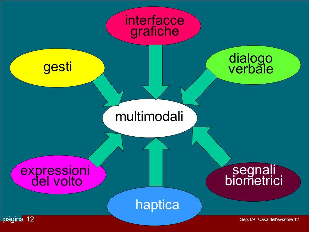 Sep. 09 Casa dellAviatore 12 página 12 interfacce grafiche dialogo verbale gesti multimodali expressioni del volto haptica segnali biometrici