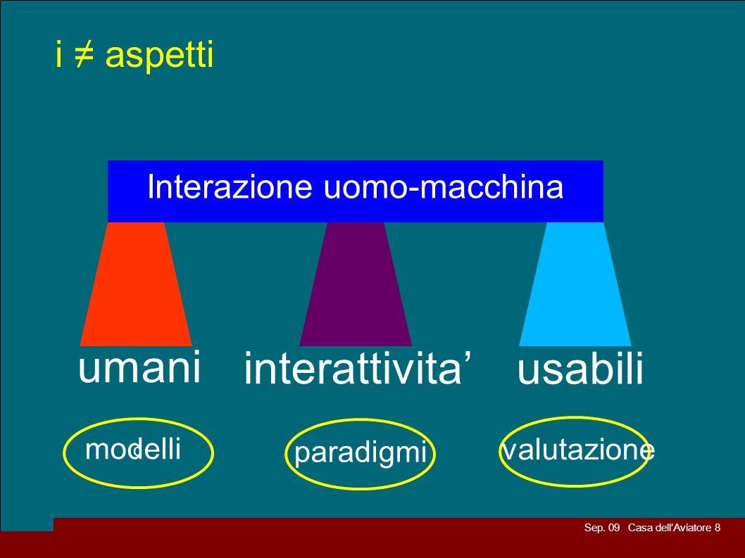 Sep. 09 Casa dellAviatore 8 i aspetti Interazione uomo-macchina interattivita usabili d modelli paradigmi umani valutazione