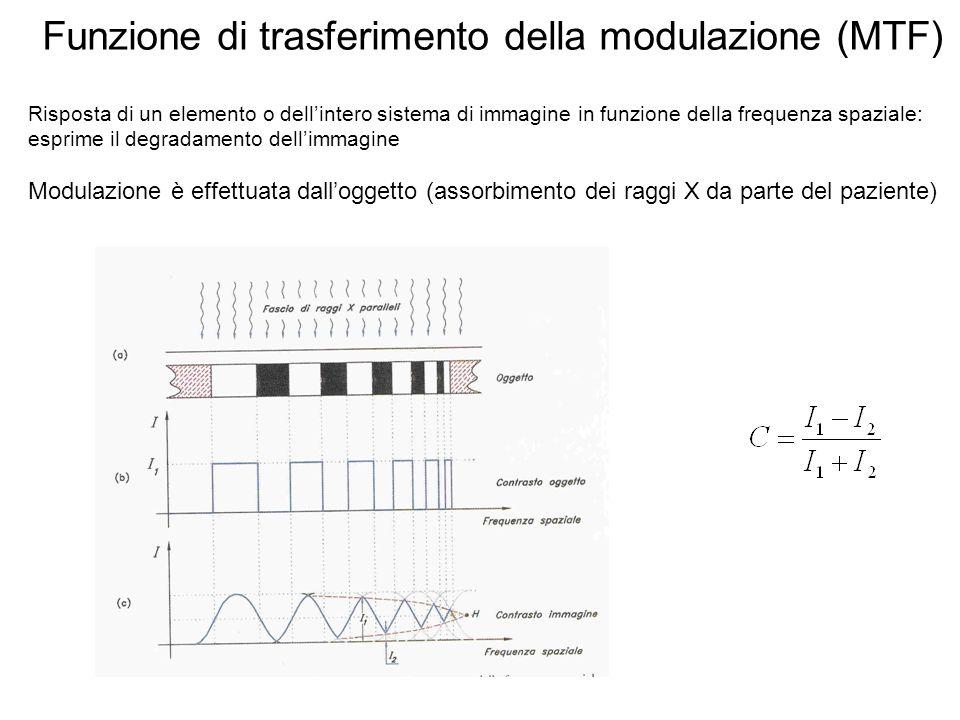 Funzione di trasferimento della modulazione (MTF) Risposta di un elemento o dellintero sistema di immagine in funzione della frequenza spaziale: esprime il degradamento dellimmagine Modulazione è effettuata dalloggetto (assorbimento dei raggi X da parte del paziente)