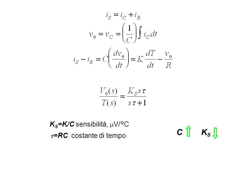K S =K/C sensibilità, V/°C =RC costante di tempo CKSKS