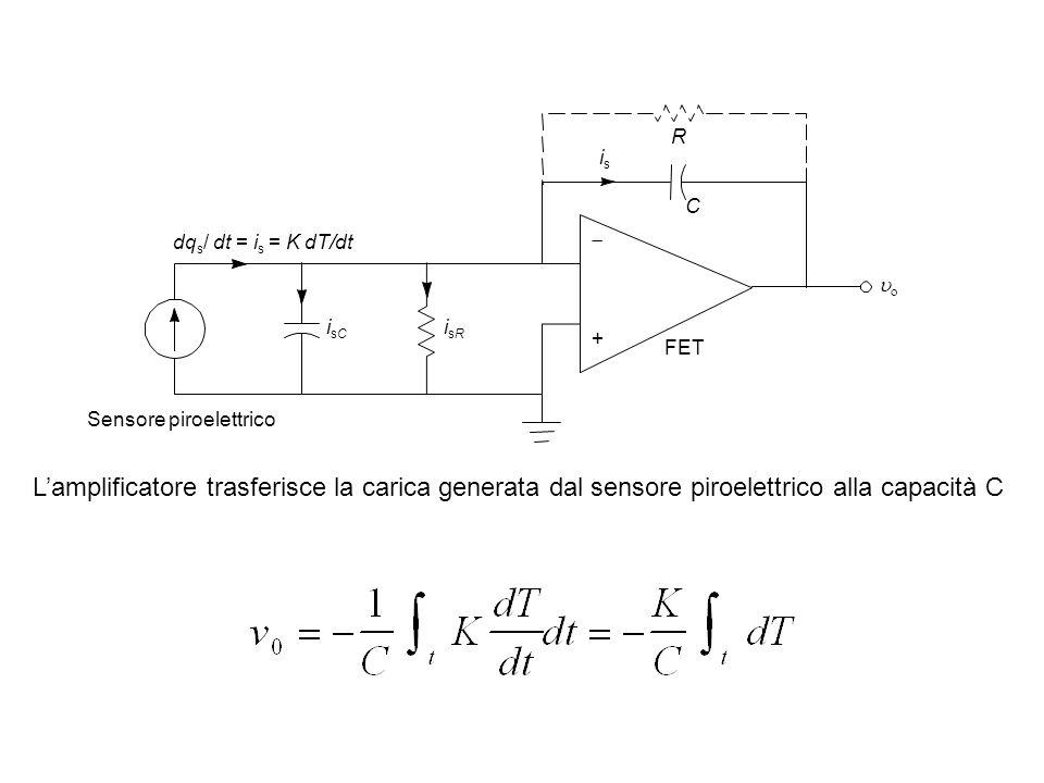 R + FET Sensore piroelettrico C isis isRisR isCisC dq s / dt = i s = K dT/dt Lamplificatore trasferisce la carica generata dal sensore piroelettrico a