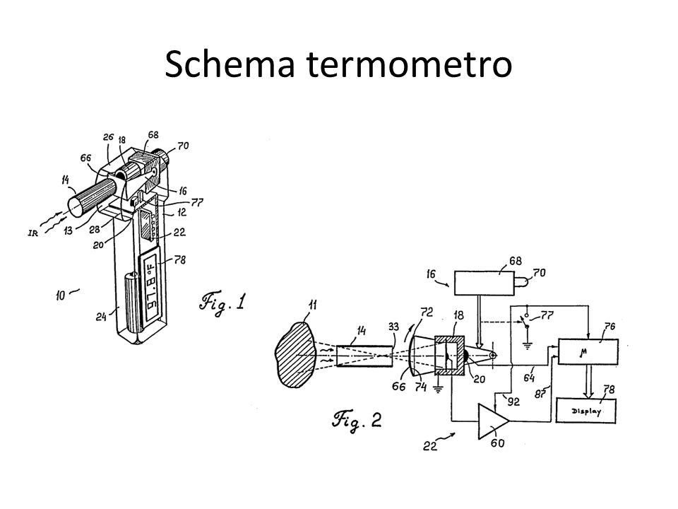 Schema termometro