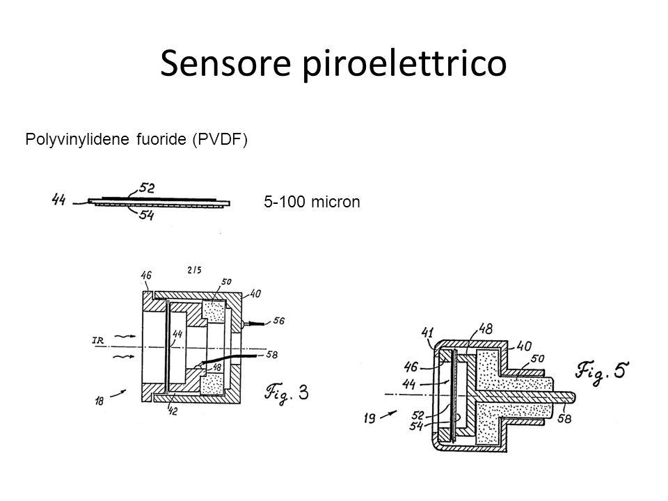 Sensore piroelettrico Polyvinylidene fuoride (PVDF) 5-100 micron