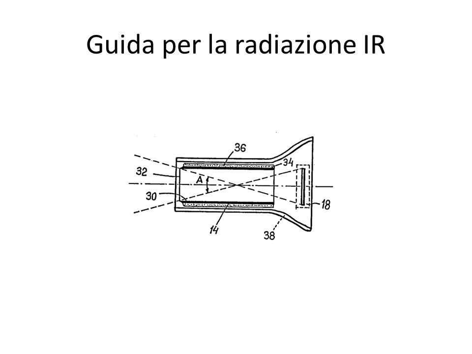 Guida per la radiazione IR