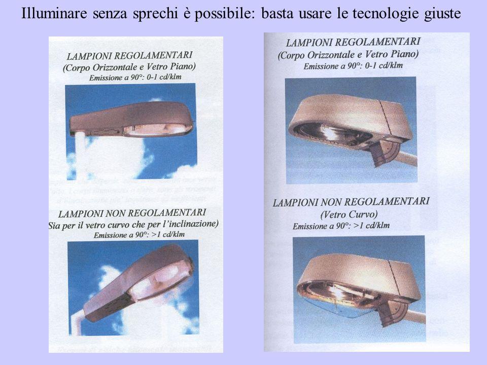 Illuminare senza sprechi è possibile: basta usare le tecnologie giuste
