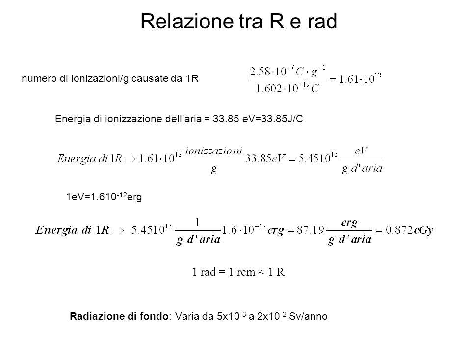 Raggi X Corrente di emissione: eq.Richardson-Dushman eq.