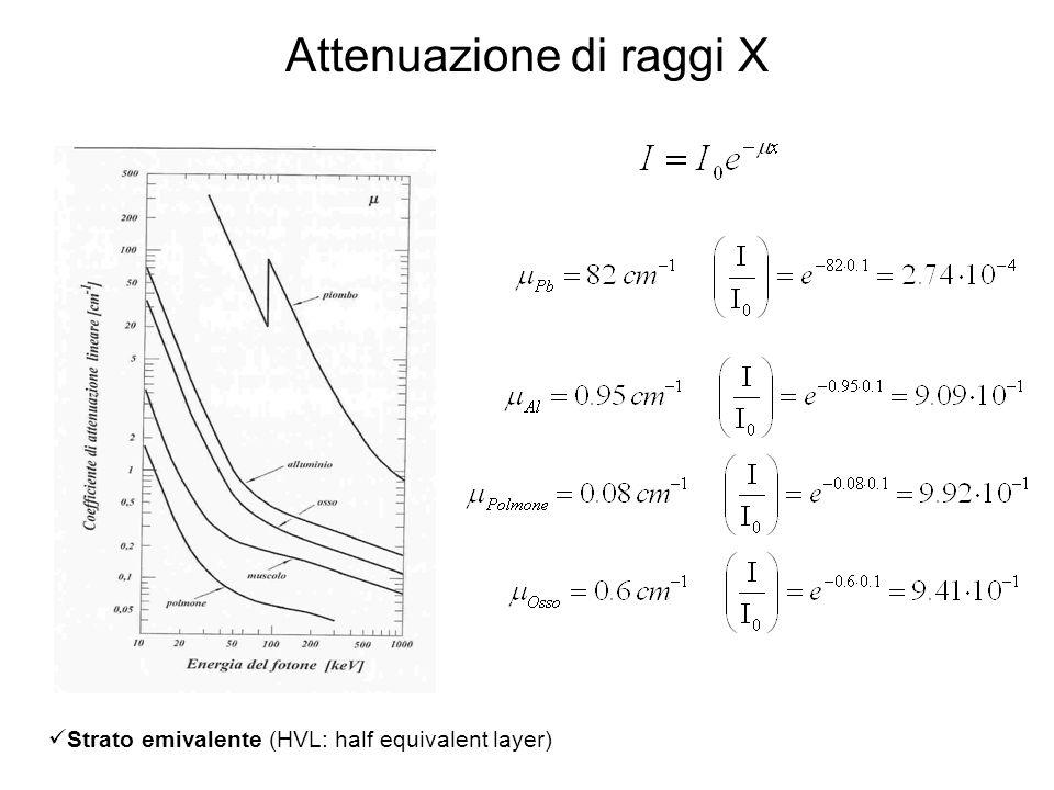 Attenuazione di raggi X Strato emivalente (HVL: half equivalent layer)