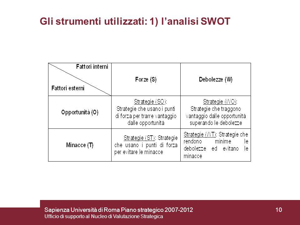 Sapienza Università di Roma Piano strategico 2007-2012 Ufficio di supporto al Nucleo di Valutazione Strategica 10 Gli strumenti utilizzati: 1) lanalis