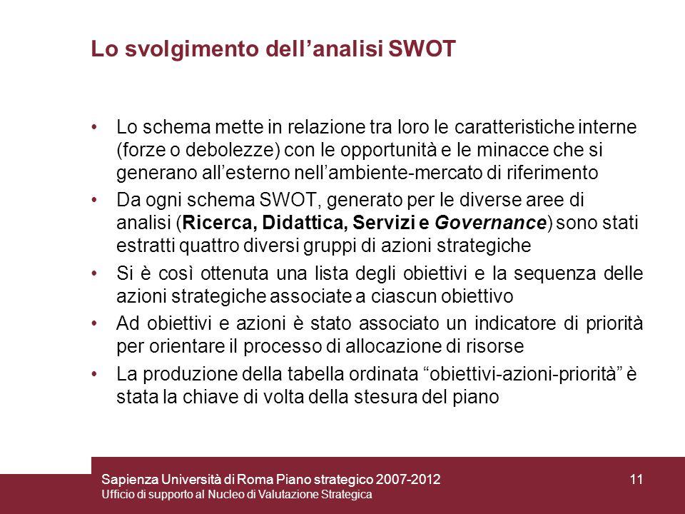 Sapienza Università di Roma Piano strategico 2007-2012 Ufficio di supporto al Nucleo di Valutazione Strategica 11 Lo svolgimento dellanalisi SWOT Lo s