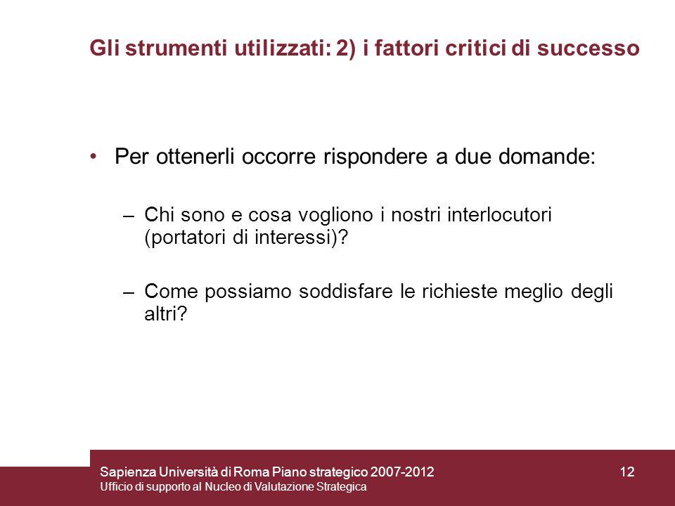Sapienza Università di Roma Piano strategico 2007-2012 Ufficio di supporto al Nucleo di Valutazione Strategica 12 Gli strumenti utilizzati: 2) i fatto