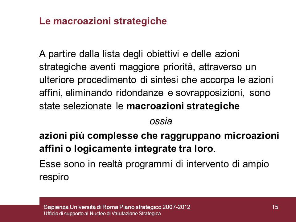 Sapienza Università di Roma Piano strategico 2007-2012 Ufficio di supporto al Nucleo di Valutazione Strategica 15 Le macroazioni strategiche A partire