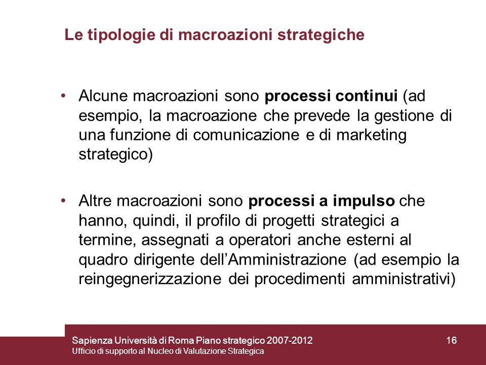 Sapienza Università di Roma Piano strategico 2007-2012 Ufficio di supporto al Nucleo di Valutazione Strategica 16 Le tipologie di macroazioni strategi
