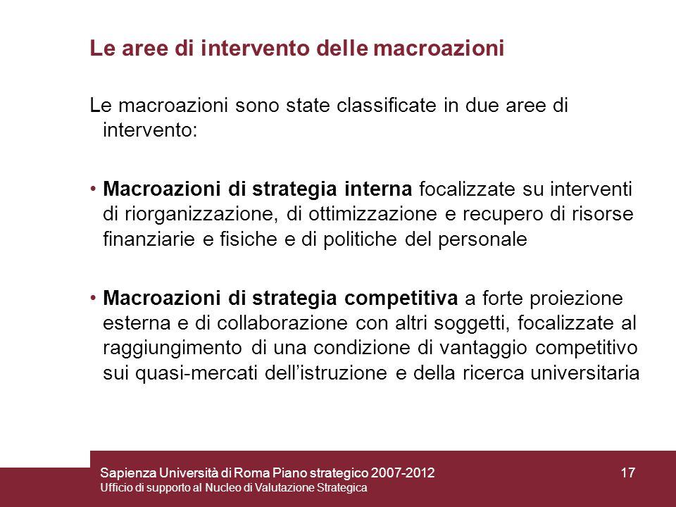 Sapienza Università di Roma Piano strategico 2007-2012 Ufficio di supporto al Nucleo di Valutazione Strategica 17 Le aree di intervento delle macroazi