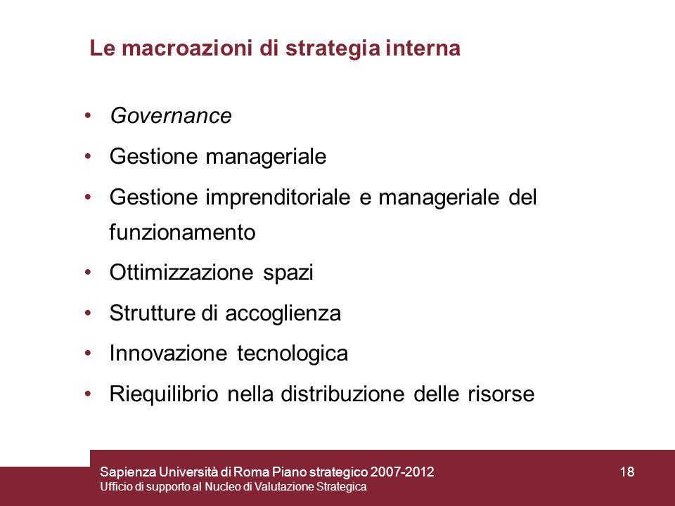 Sapienza Università di Roma Piano strategico 2007-2012 Ufficio di supporto al Nucleo di Valutazione Strategica 18 Le macroazioni di strategia interna