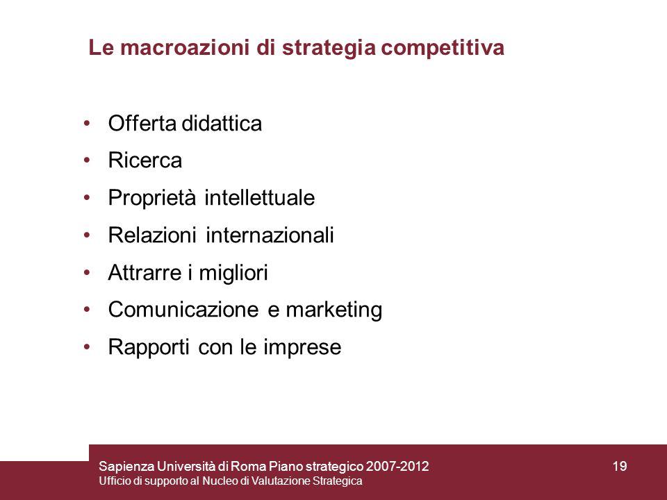 Sapienza Università di Roma Piano strategico 2007-2012 Ufficio di supporto al Nucleo di Valutazione Strategica 19 Le macroazioni di strategia competit