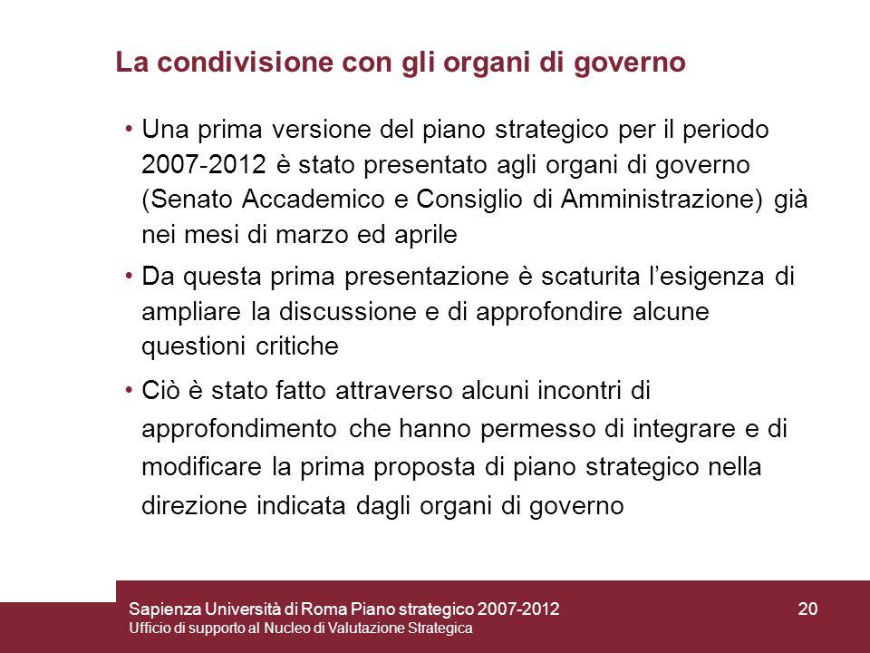 Sapienza Università di Roma Piano strategico 2007-2012 Ufficio di supporto al Nucleo di Valutazione Strategica 20 La condivisione con gli organi di go