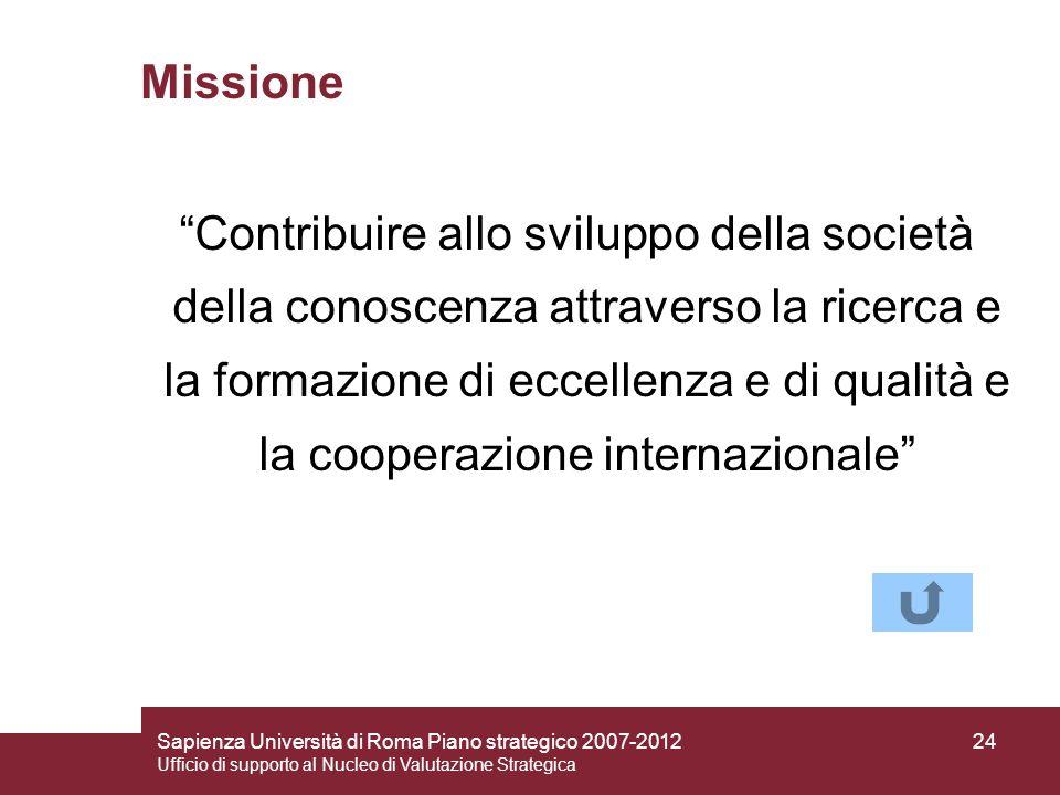 Sapienza Università di Roma Piano strategico 2007-2012 Ufficio di supporto al Nucleo di Valutazione Strategica 24 Missione Contribuire allo sviluppo d