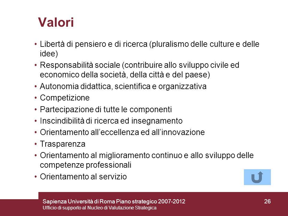Sapienza Università di Roma Piano strategico 2007-2012 Ufficio di supporto al Nucleo di Valutazione Strategica 26 Valori Libertà di pensiero e di rice