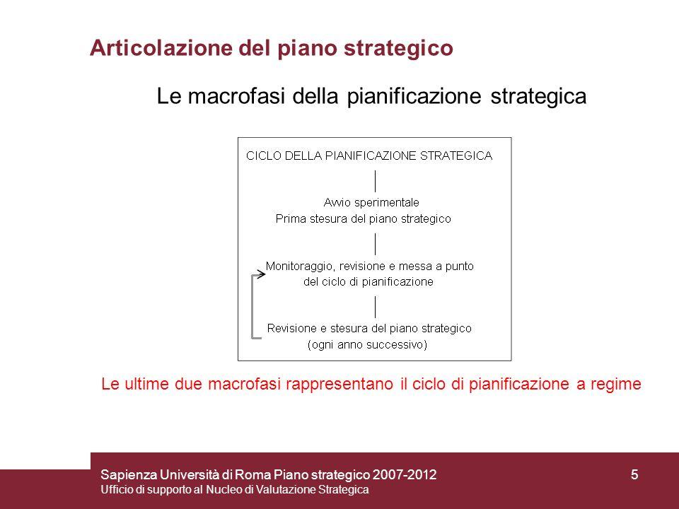 Sapienza Università di Roma Piano strategico 2007-2012 Ufficio di supporto al Nucleo di Valutazione Strategica 6 Lattuazione del piano: due macrofasi Il processo di redazione della prima versione del piano strategico delluniversità è stato suddiviso, a sua volta, in due fasi principali: Innesco del ciclo di elaborazione Elaborazione della strategia