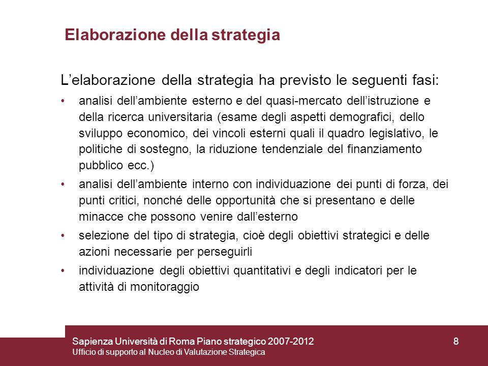 Sapienza Università di Roma Piano strategico 2007-2012 Ufficio di supporto al Nucleo di Valutazione Strategica 19 Le macroazioni di strategia competitiva Offerta didattica Ricerca Proprietà intellettuale Relazioni internazionali Attrarre i migliori Comunicazione e marketing Rapporti con le imprese