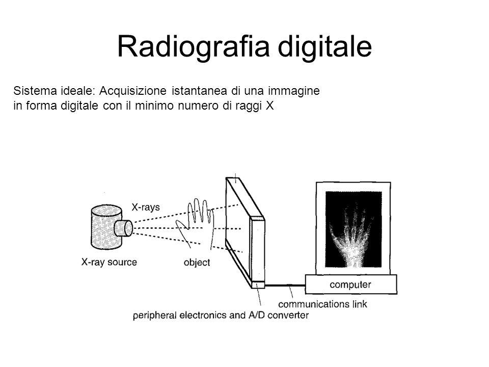 Sistema ideale: Acquisizione istantanea di una immagine in forma digitale con il minimo numero di raggi X