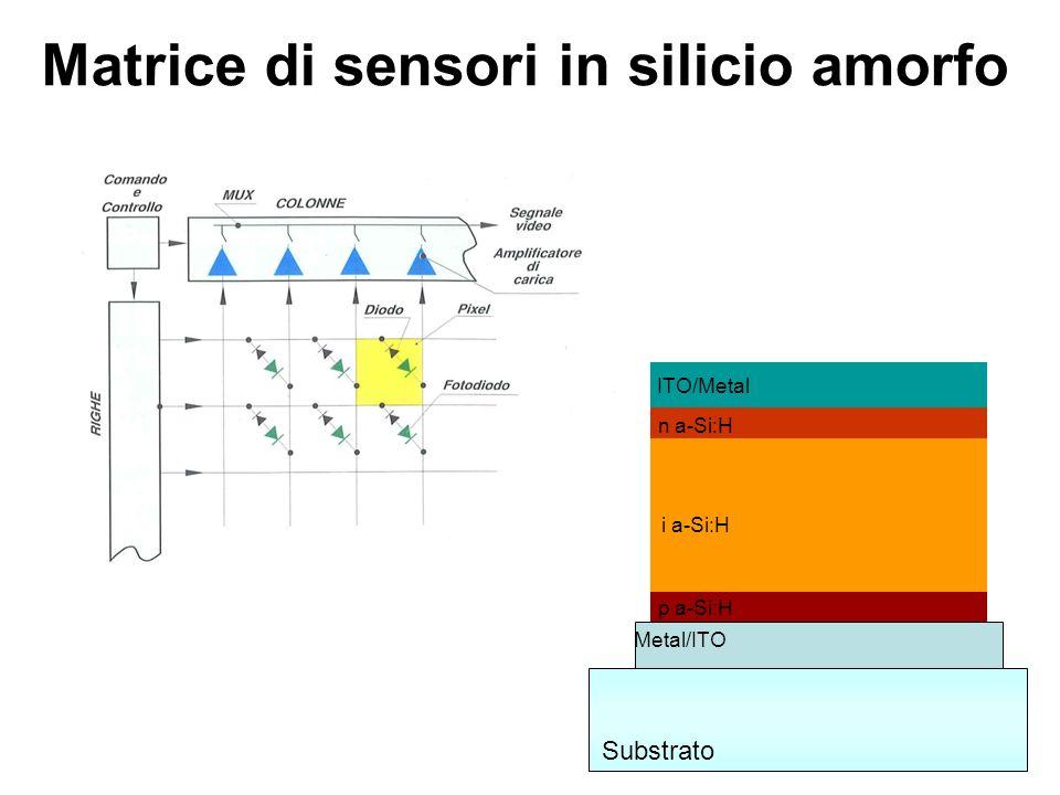 Substrato Metal/ITO p a-Si:H n a-Si:H i a-Si:H ITO/Metal