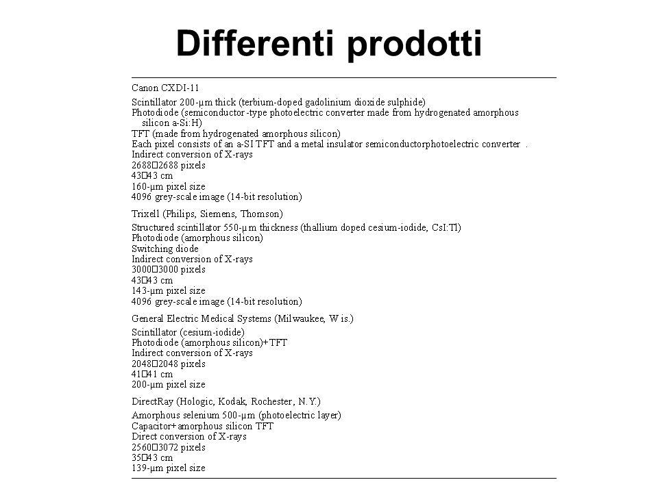 Differenti prodotti