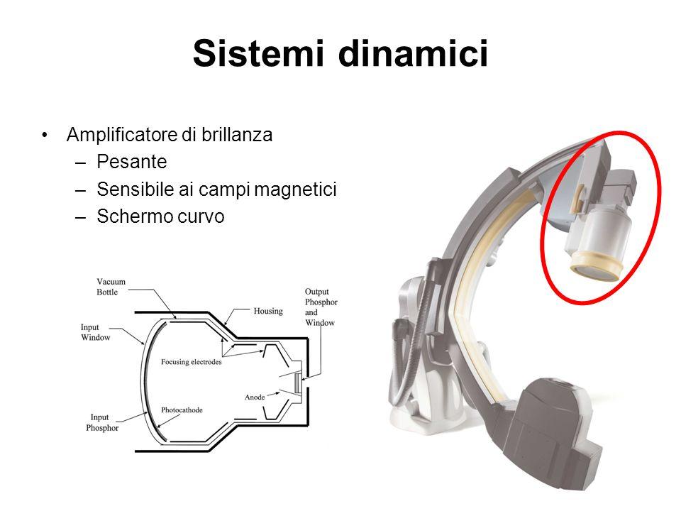 Sistemi dinamici Amplificatore di brillanza –Pesante –Sensibile ai campi magnetici –Schermo curvo