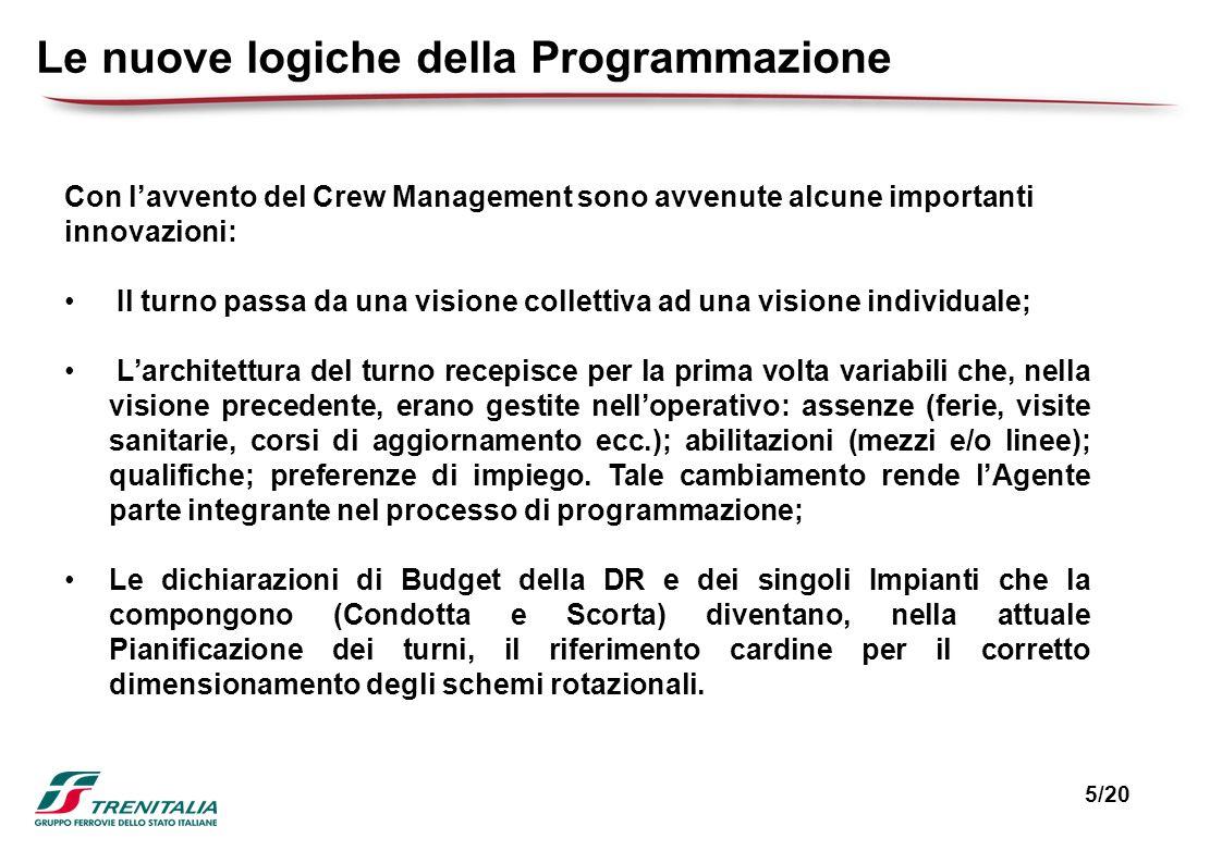 Le nuove logiche della Programmazione Con lavvento del Crew Management sono avvenute alcune importanti innovazioni: Il turno passa da una visione coll
