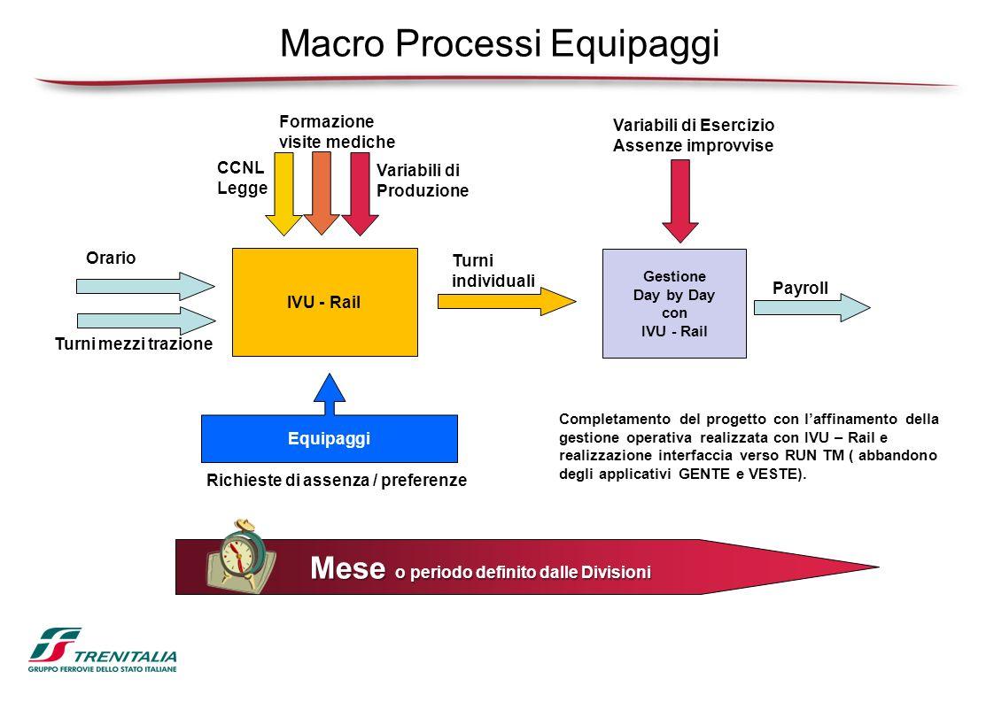 Macro Processi Equipaggi Mese o periodo definito dalle Divisioni Mese o periodo definito dalle Divisioni IVU - Rail CCNL Legge Orario Turni individual