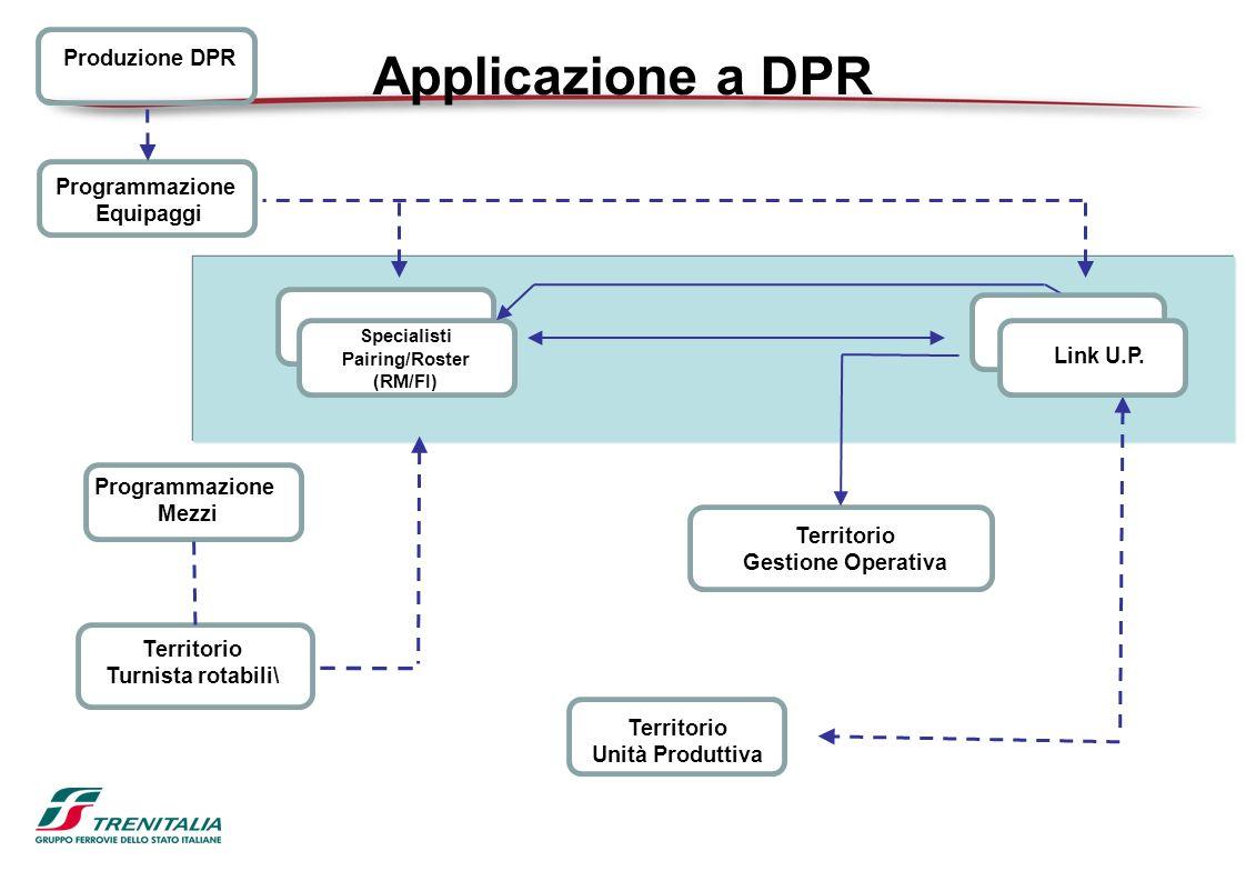 Specialisti Pairing/Roster (RM/FI) Programmazione Equipaggi Territorio Turnista rotabili\ Applicazione a DPR Territorio Gestione Operativa Territorio