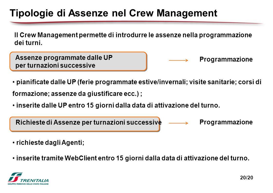Tipologie di Assenze nel Crew Management Il Crew Management permette di introdurre le assenze nella programmazione dei turni. richieste dagli Agenti;