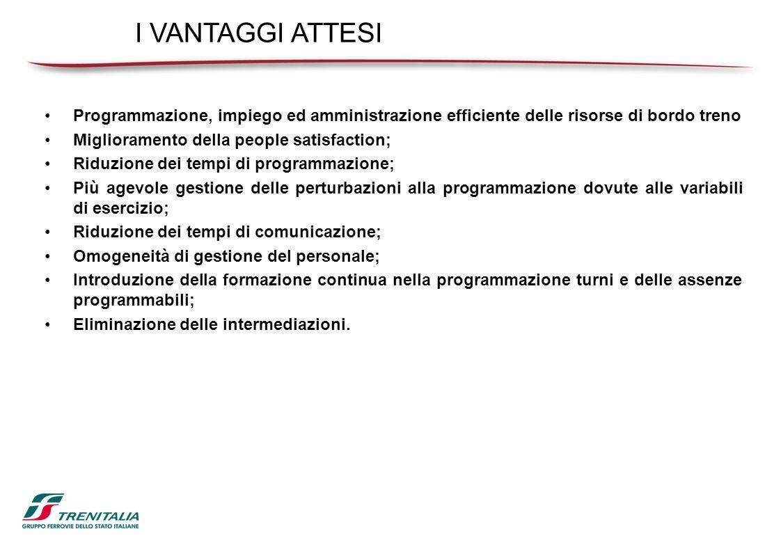 I VANTAGGI ATTESI Programmazione, impiego ed amministrazione efficiente delle risorse di bordo treno Miglioramento della people satisfaction; Riduzion