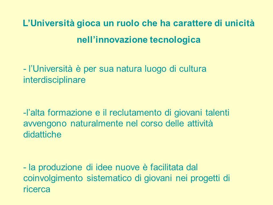 LUniversità gioca un ruolo che ha carattere di unicità nellinnovazione tecnologica - lUniversità è per sua natura luogo di cultura interdisciplinare -