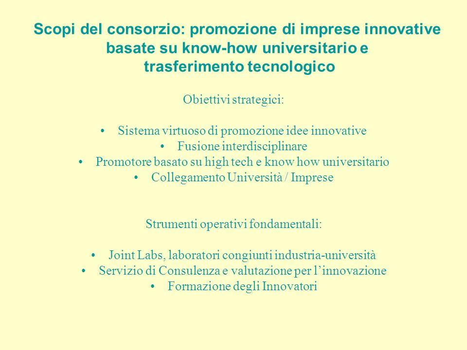 Obiettivi strategici: Sistema virtuoso di promozione idee innovative Fusione interdisciplinare Promotore basato su high tech e know how universitario