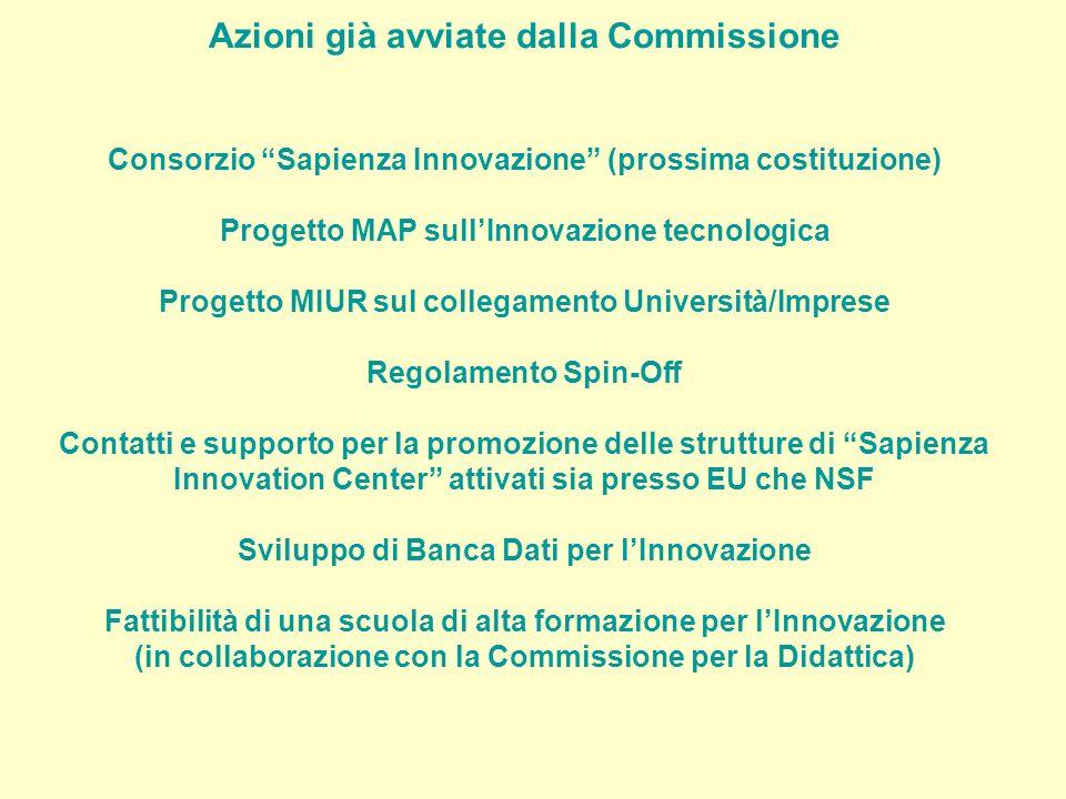 Azioni già avviate dalla Commissione Consorzio Sapienza Innovazione (prossima costituzione) Progetto MAP sullInnovazione tecnologica Progetto MIUR sul