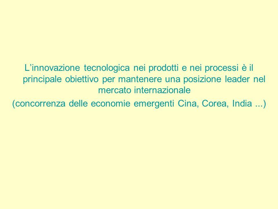 Linnovazione tecnologica nei prodotti e nei processi è il principale obiettivo per mantenere una posizione leader nel mercato internazionale (concorrenza delle economie emergenti Cina, Corea, India...)