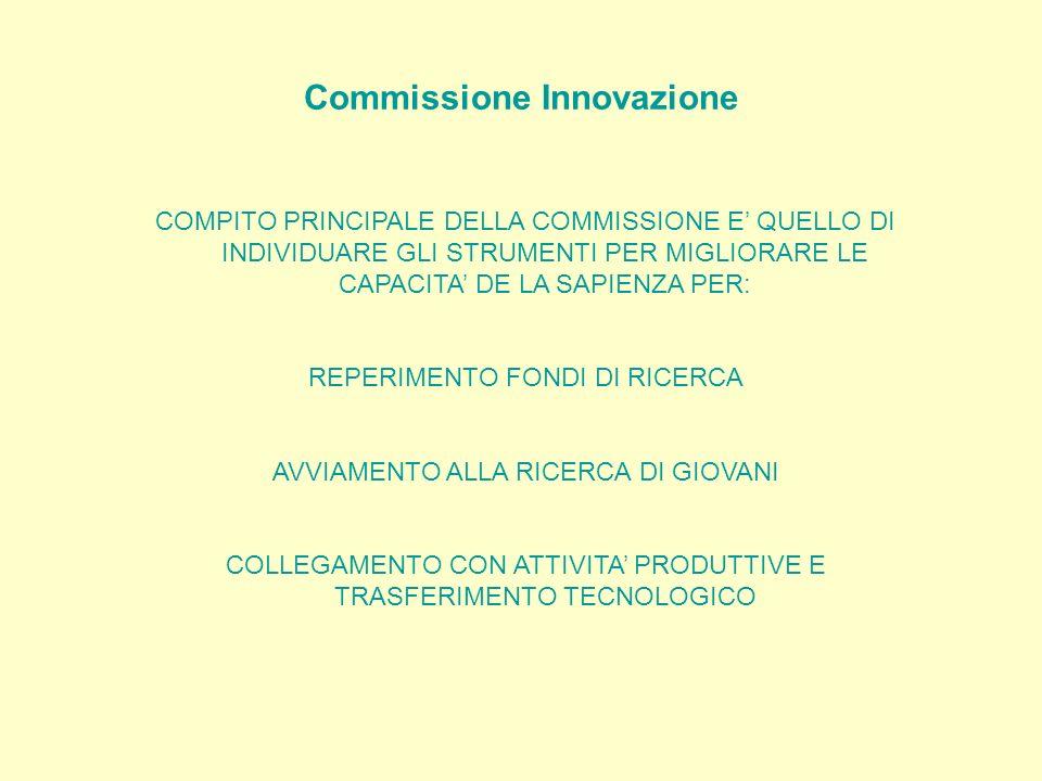 Commissione Innovazione COMPITO PRINCIPALE DELLA COMMISSIONE E QUELLO DI INDIVIDUARE GLI STRUMENTI PER MIGLIORARE LE CAPACITA DE LA SAPIENZA PER: REPE