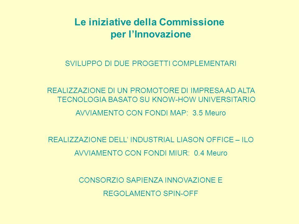 Le iniziative della Commissione per lInnovazione SVILUPPO DI DUE PROGETTI COMPLEMENTARI REALIZZAZIONE DI UN PROMOTORE DI IMPRESA AD ALTA TECNOLOGIA BASATO SU KNOW-HOW UNIVERSITARIO AVVIAMENTO CON FONDI MAP: 3.5 Meuro REALIZZAZIONE DELL INDUSTRIAL LIASON OFFICE – ILO AVVIAMENTO CON FONDI MIUR: 0.4 Meuro CONSORZIO SAPIENZA INNOVAZIONE E REGOLAMENTO SPIN-OFF