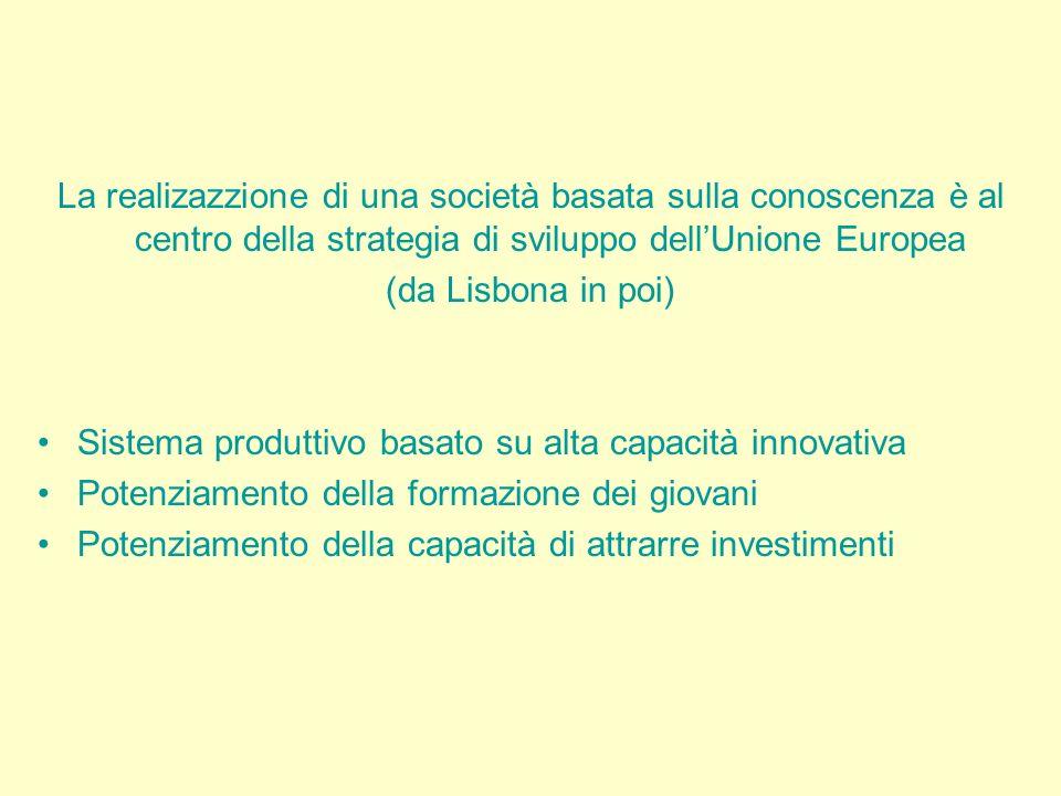 La realizazzione di una società basata sulla conoscenza è al centro della strategia di sviluppo dellUnione Europea (da Lisbona in poi) Sistema produttivo basato su alta capacità innovativa Potenziamento della formazione dei giovani Potenziamento della capacità di attrarre investimenti