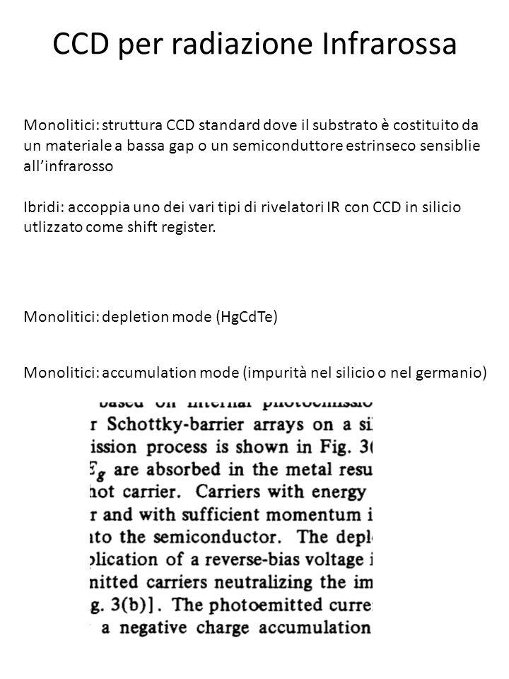 CCD per radiazione Infrarossa Monolitici: struttura CCD standard dove il substrato è costituito da un materiale a bassa gap o un semiconduttore estrin
