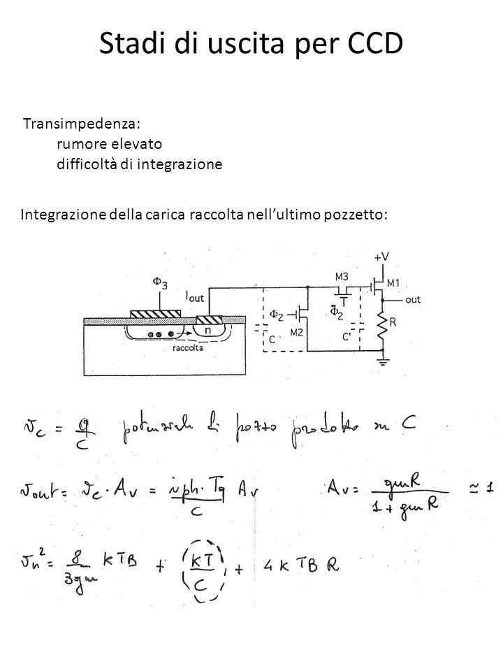 Stadi di uscita per CCD Transimpedenza: rumore elevato difficoltà di integrazione Integrazione della carica raccolta nellultimo pozzetto: