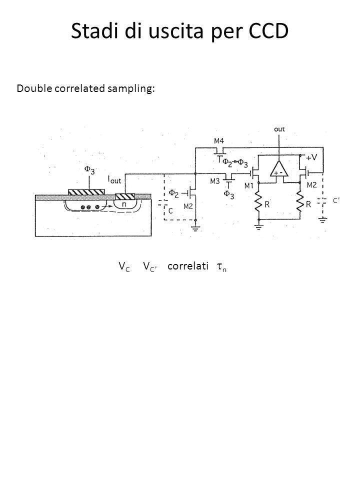Stadi di uscita per CCD Double correlated sampling: C V C V C correlati n