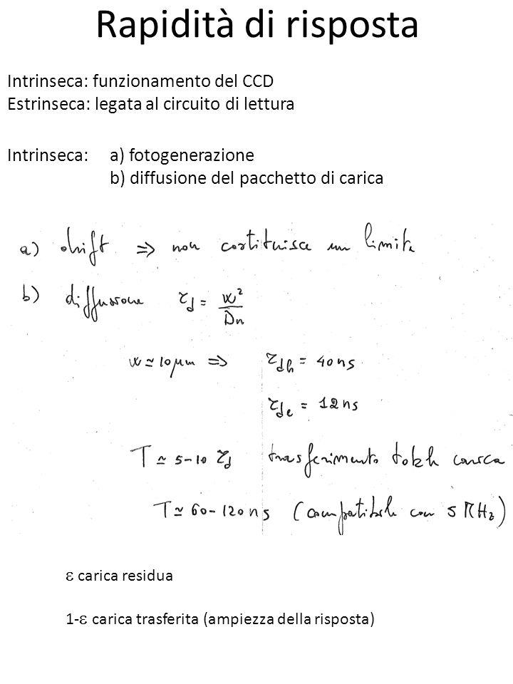 Rapidità di risposta Intrinseca: funzionamento del CCD Estrinseca: legata al circuito di lettura Intrinseca: a) fotogenerazione b) diffusione del pacc