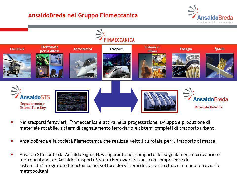 AnsaldoBreda nel Gruppo Finmeccanica Materiale Rotabile Segnalamento e Sistemi Turn-Key Nei trasporti ferroviari, Finmeccanica è attiva nella progetta