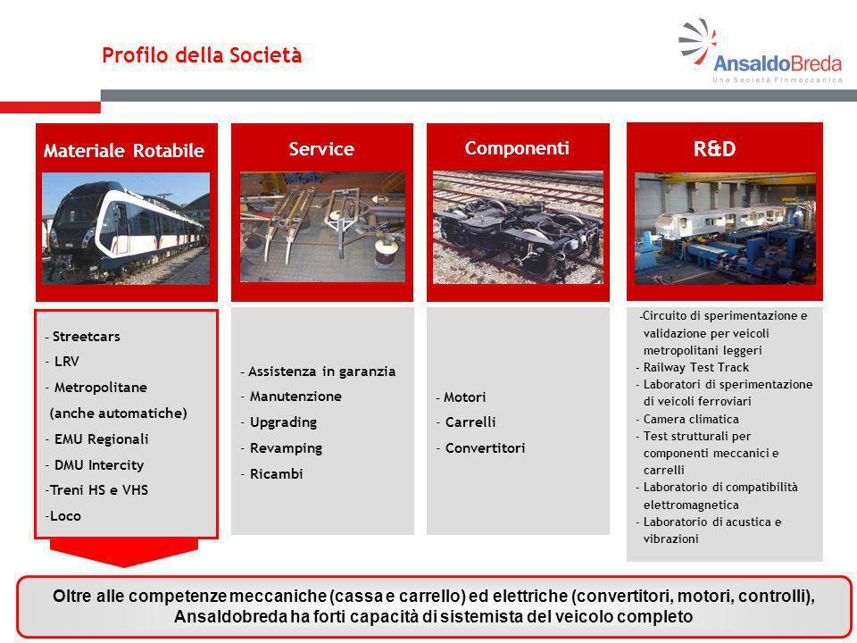 - Assistenza in garanzia - Manutenzione - Upgrading - Revamping - Ricambi - Motori - Carrelli - Convertitori - Circuito di sperimentazione e validazio