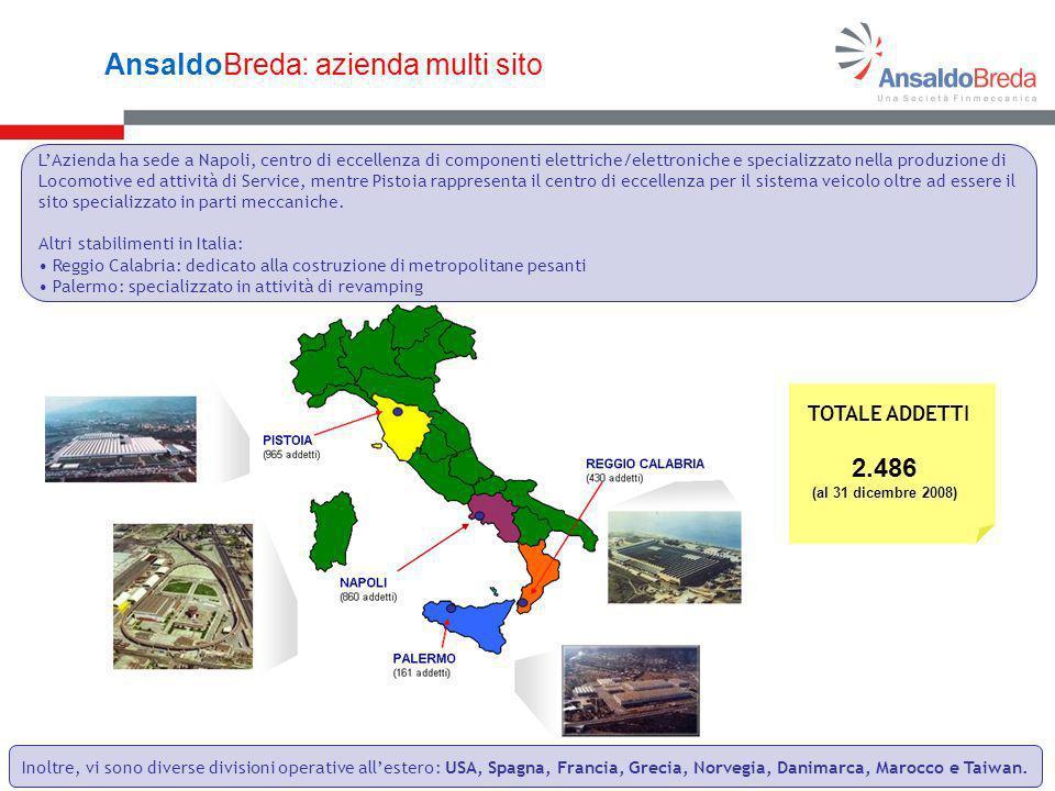 2.486 (al 31 dicembre 2008) TOTALE ADDETTI LAzienda ha sede a Napoli, centro di eccellenza di componenti elettriche/elettroniche e specializzato nella