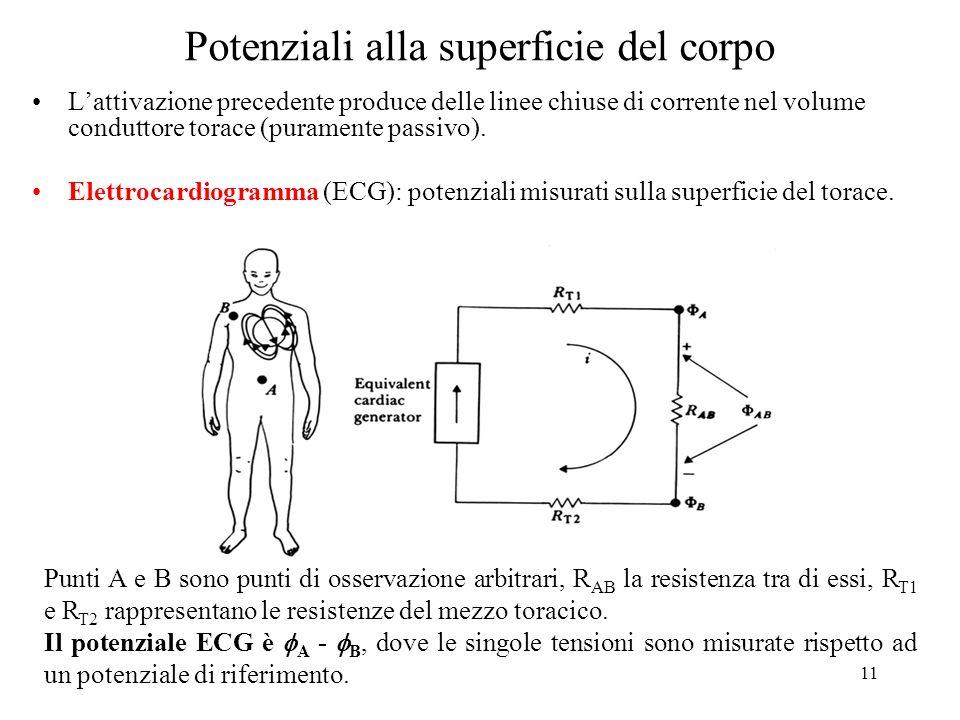 11 Potenziali alla superficie del corpo Lattivazione precedente produce delle linee chiuse di corrente nel volume conduttore torace (puramente passivo