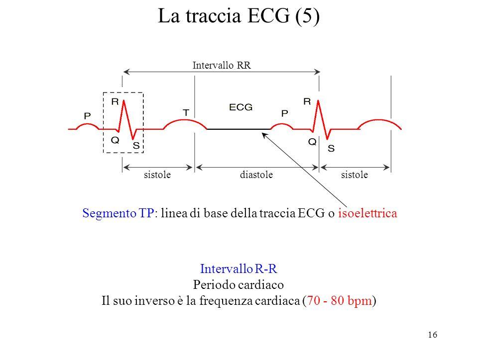 16 La traccia ECG (5) Intervallo R-R Periodo cardiaco Il suo inverso è la frequenza cardiaca (70 - 80 bpm) Segmento TP: linea di base della traccia EC